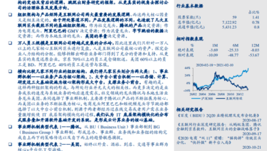 Photo of Research on the organizational structure changes of Internet giants From Huachuang securities
