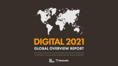 Photo of Global network in 2021 From WeAreSocial