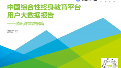 Photo of Big data report of China's comprehensive lifelong education platform users in 2021 – Tencent classroom data From IResearch consulting