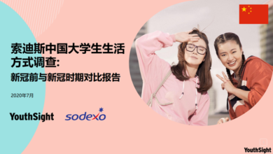 Photo of A survey report on the lifestyle of Chinese college students in 2020 From Sodexho