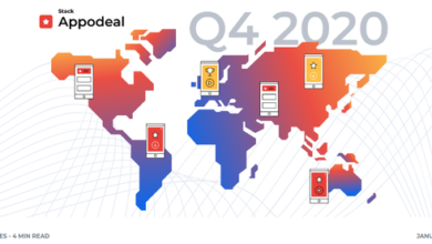 Photo of ECPM report of Q4 global mobile application advertising in 2020 From Appodeal