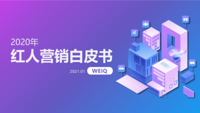 Photo of 2020 red man marketing white paper From WEIQ