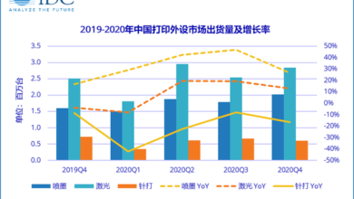 Photo of In the fourth quarter of 2020, the shipment volume of China's printing peripherals market was 5.463 million units, with a year-on-year growth of 13.2% From IDC