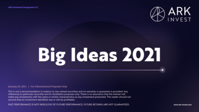 Photo of Big Ideas 2021 From The latest report of ark