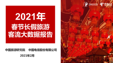 Photo of 2021 Spring Festival holiday tourism big data report From China Academy of Tourism