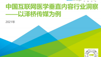Photo of Insight into China's Internet medicine vertical content industry in 2021 From IResearch consulting