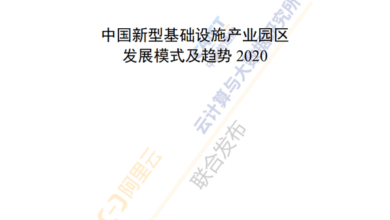 Photo of Development mode and trend of China's new infrastructure Industrial Park in 2020 From China Institute of Information Technology & Alibaba cloud