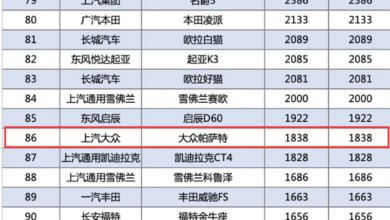 Photo of It is said that in January 2021, Passat's sales volume was only 1838 vehicles, ranking down 63