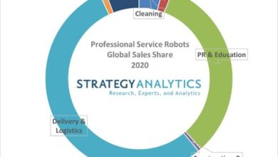 Photo of The sales volume of service robots is expected to increase by 31% in 2021 From Strategy Analytics