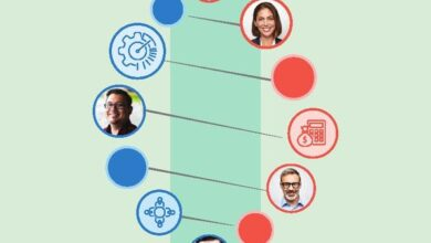 Photo of The gene of partnership From CMO and C level executive reports