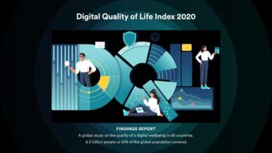 Photo of 2020 digital quality of life index report From Surfshark