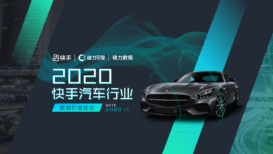 Photo of 2020 auto industry data value report From Kwai Fu